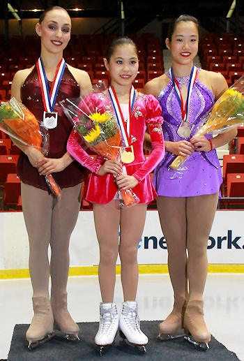 2012 Lake Placid Ladies Podium