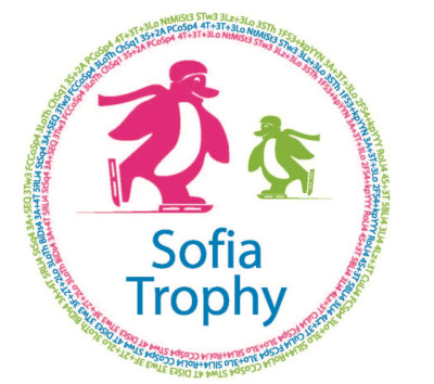 2020 Sofia Trophy